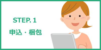 STEP1:申込・梱包